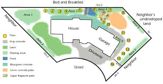 Simple planting map of back yard